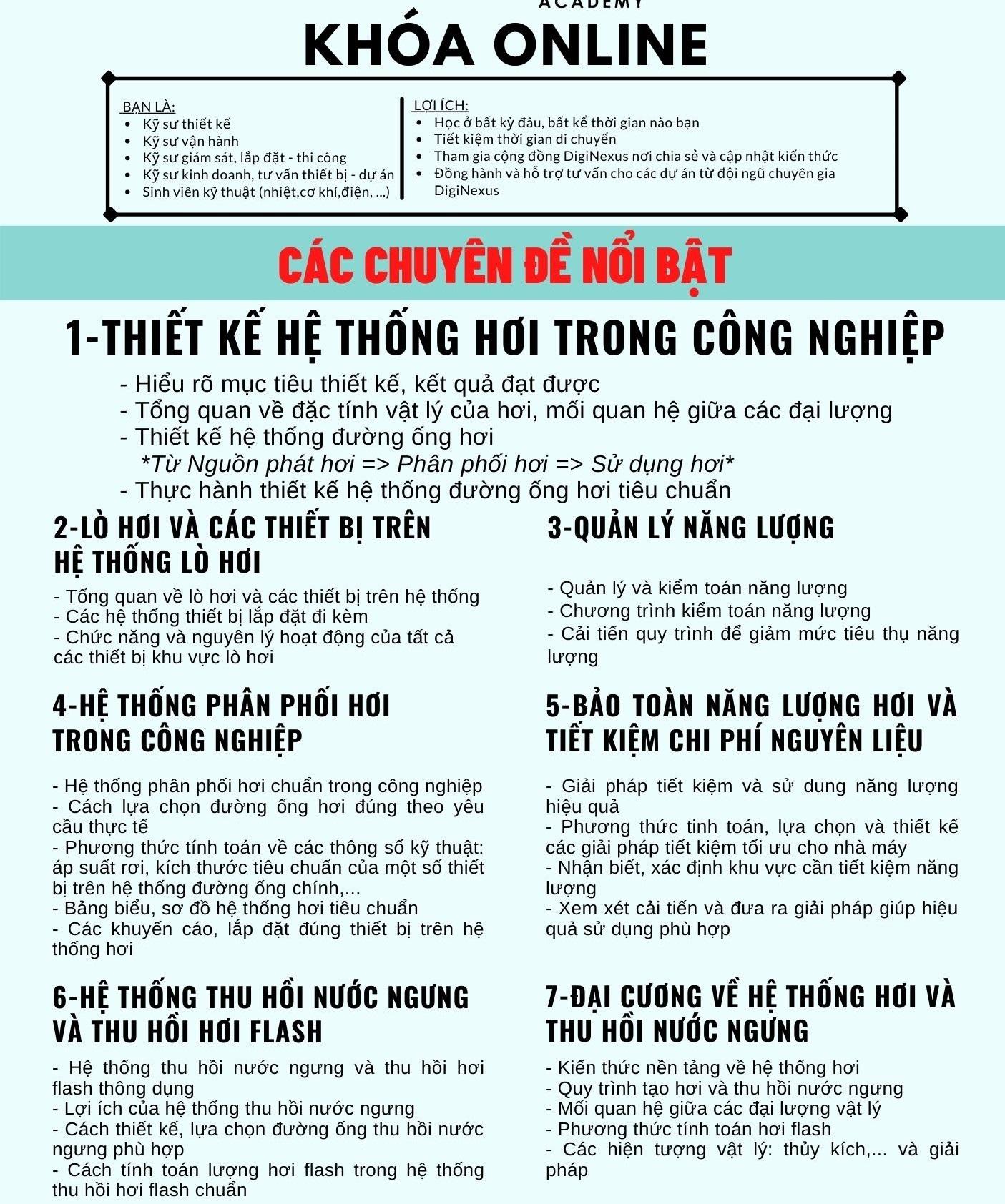 Khóa Online Update 15.03